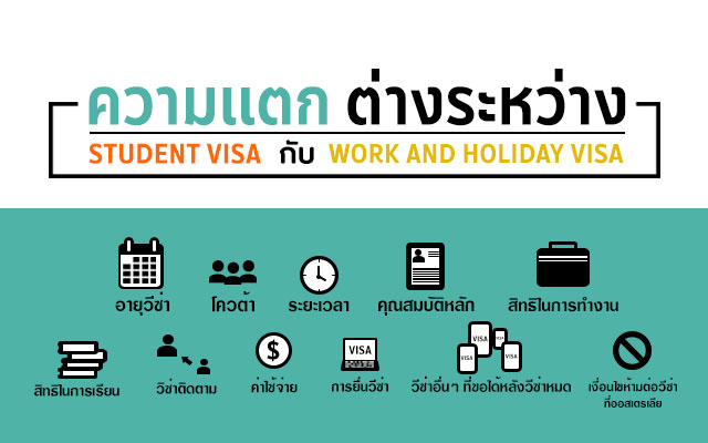 Student-Visa-and-work-and-holiday-visa-ver-2019-banner